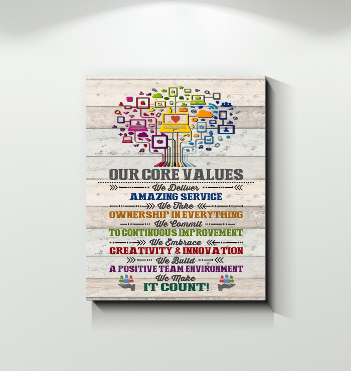 Canvas Our Core Values