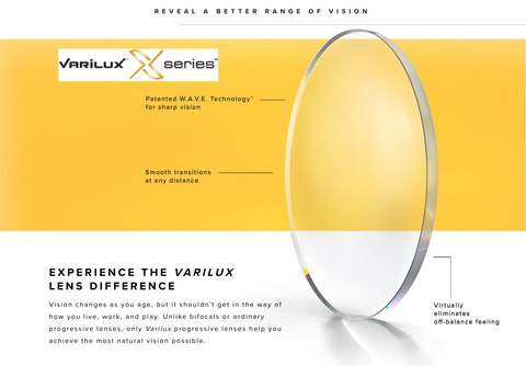 Essilor Varilux X Progressives Package