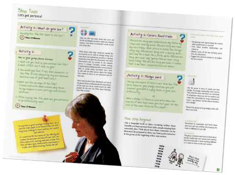 Amanda Waring 'What Do You See?' Training Pack