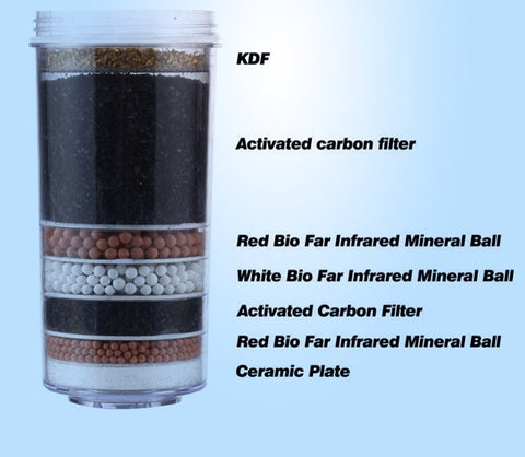 8 Stage Aimex Water Filter KDF Charcoal Ceramic BPA Free x 1