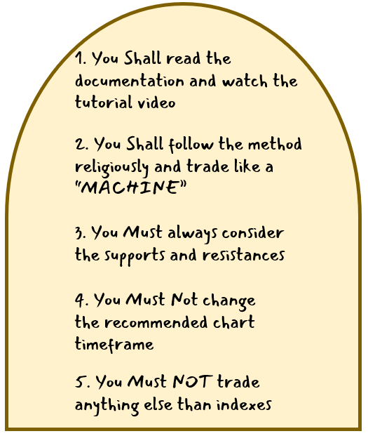 10 Commandments Mobile part 1
