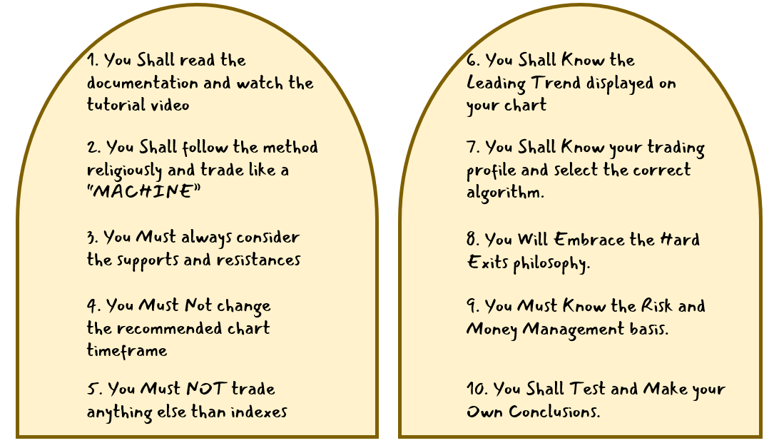 10 commandements of ALGO INDICES