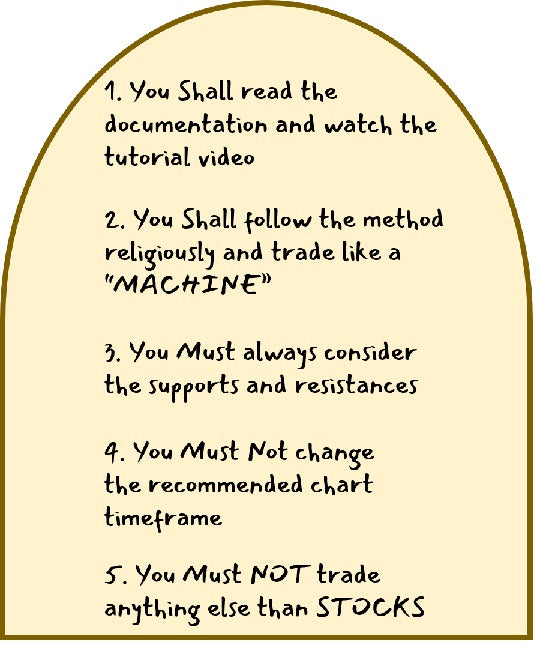 BEST 5 first commandments stocks trading