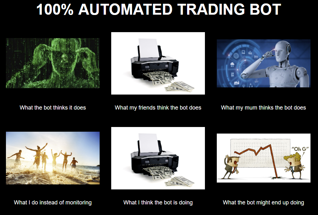 Trading 100% automated bot
