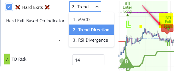 Trend Direction Hard Exit