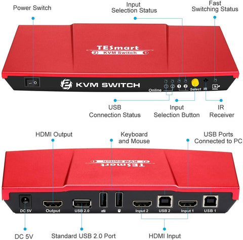 TESMART 4 PORT KVM HDMI 1.4 VIDEO SWITCH - 4K 30HZ UHD