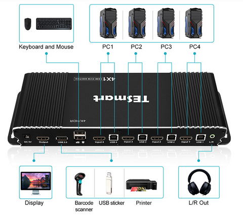 TESMART 4 Port HDMI 2.0 KVM Switch Mountable - Outlet Deal