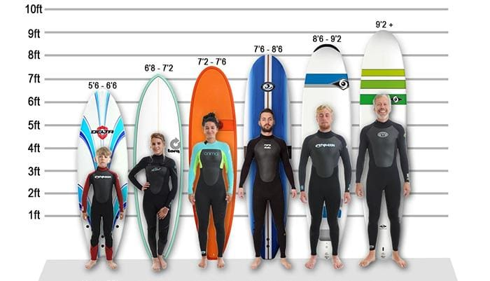 What to look for in a beginner surfboard