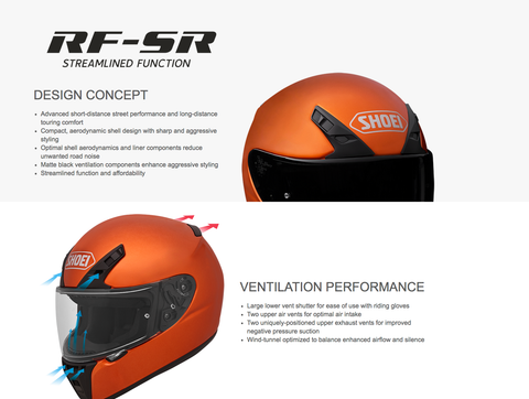 RF-SR streamlined function design concept and ventilation performance