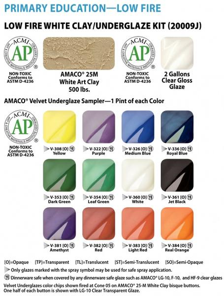 Amaco-Primary-Education-Low-Fire-White-Clay/Glaze-Kit