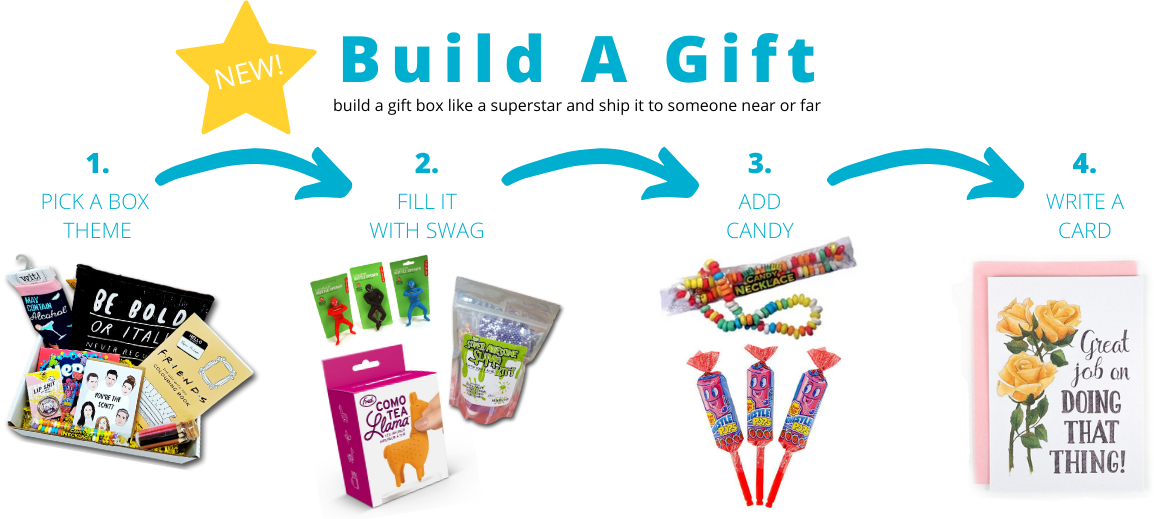 Build a gift steps