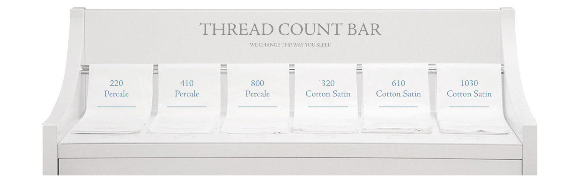 Sheet thread count chart jaic 1980 volume 20 number 1 for What is thread count in sheets