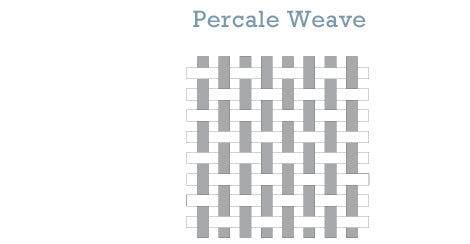 Percale Weave