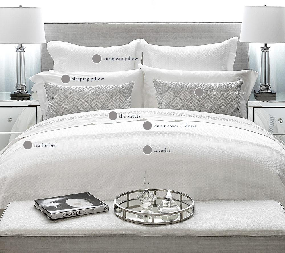 click on the circles to read more about each component of this beautiful bed - Beutiful Bed