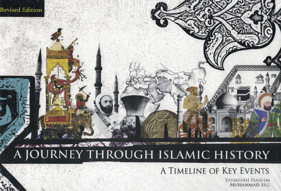 A Journey Through Islamic History | A Timeline of Key Events