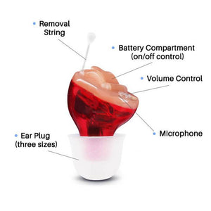 Second Generation Invisible Hearing Aid