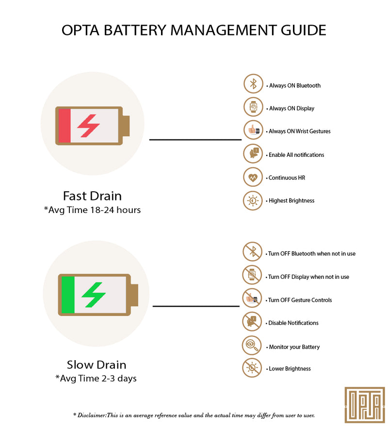 OPTA SB-118 Fitness Watch