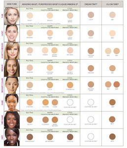 Sample Jane Iredale Purepressed Base Mineral Foundation