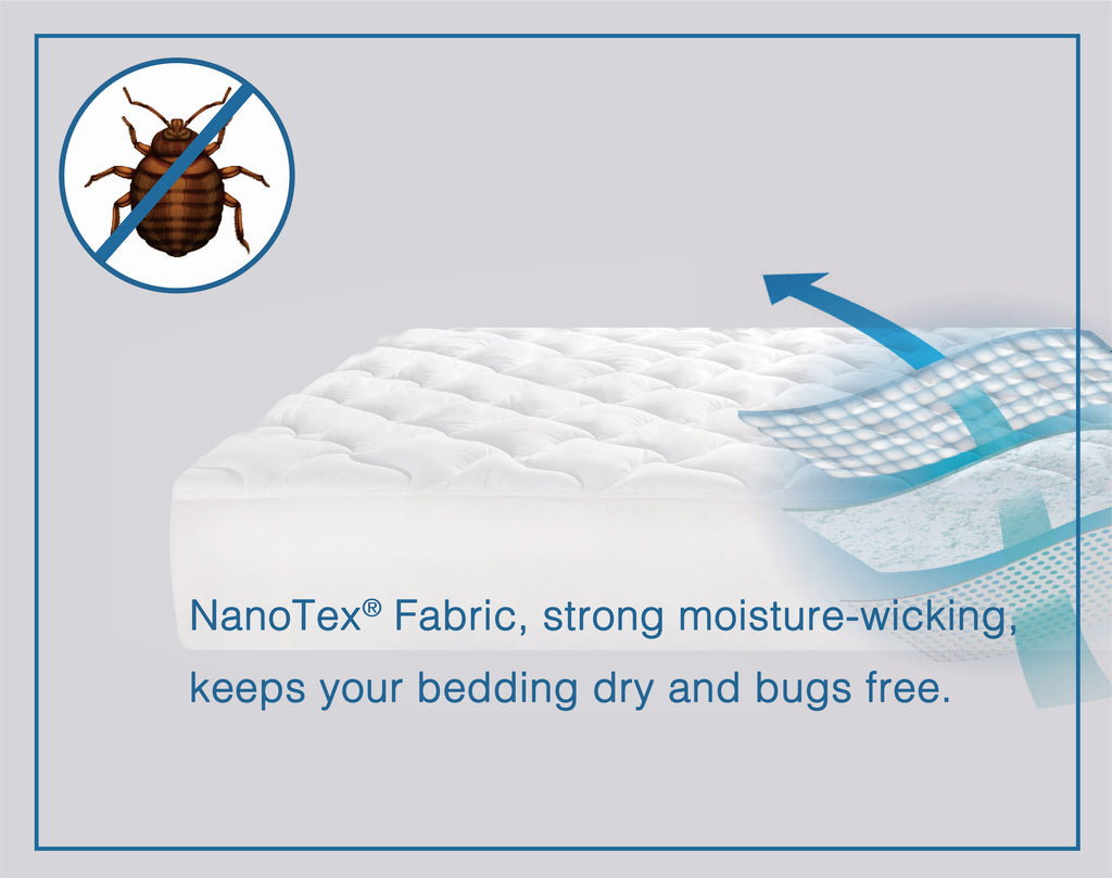 SleepZone,NanoTechnology,Bedding,HomeImprovement,HomeTips,LifeHacks,HomeKnowledge,HomeWiki