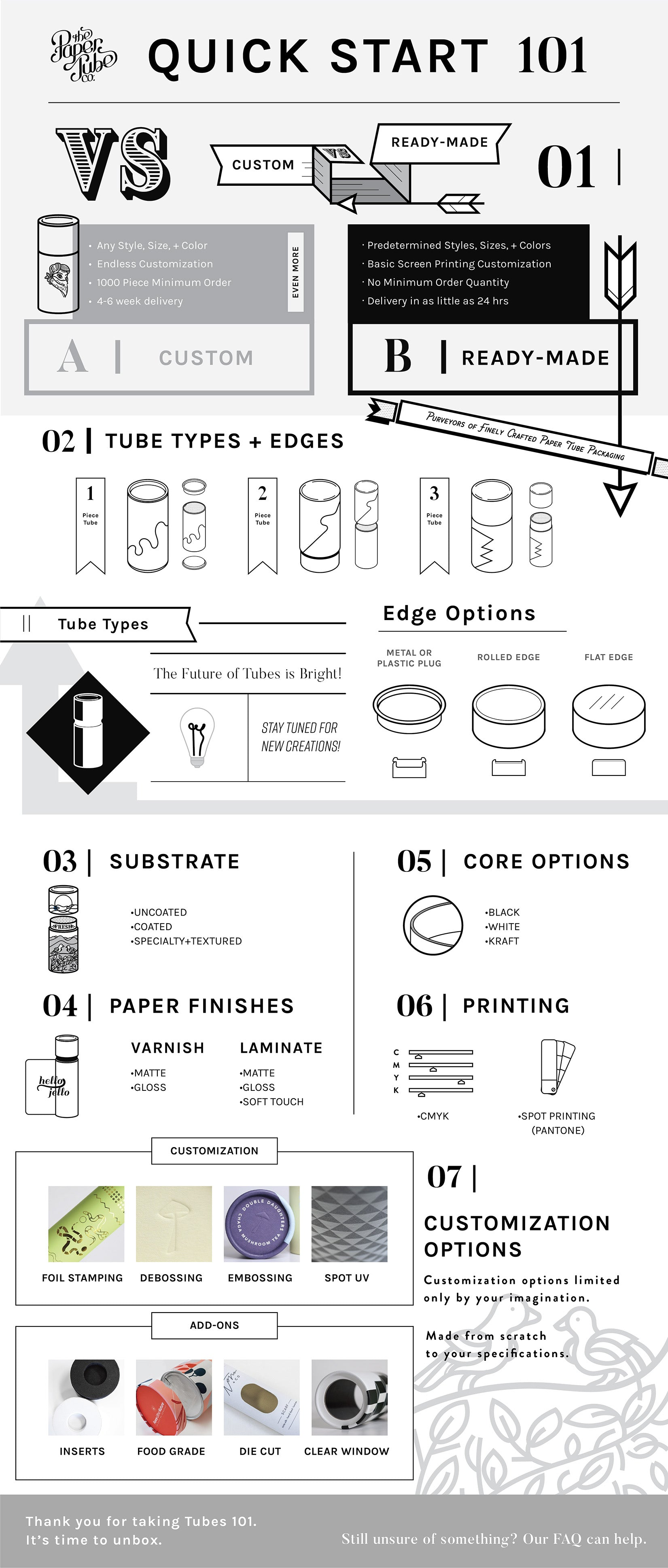 Paper Tube Infographic