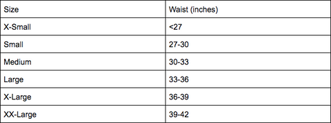 Sizing Chart for Men's Shorts