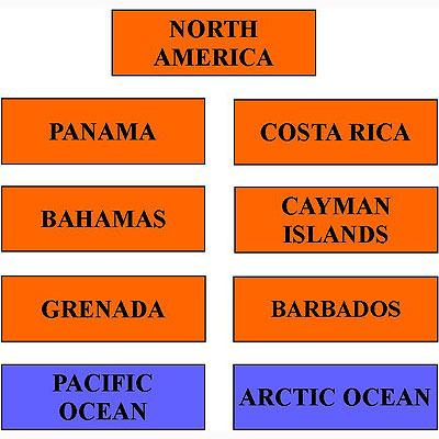 Geography Material-Flags, Maps & Globes - Labels For Countries And Waterways Of North America Level 1