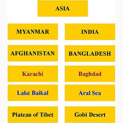 Geography Material-Flags, Maps & Globes - Labels For Countries, Waterways And Cities Of Asia Level 2