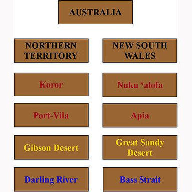 Geography Material-Flags, Maps & Globes - Labels For Countries, Waterways And Cities Of Australia Level 2