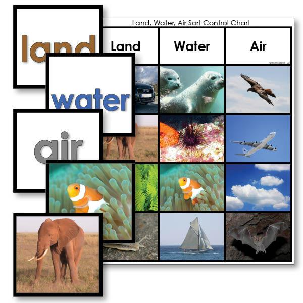 Geography Material-Landforms & Biomes - Land, Water Or Air Sorting Cards