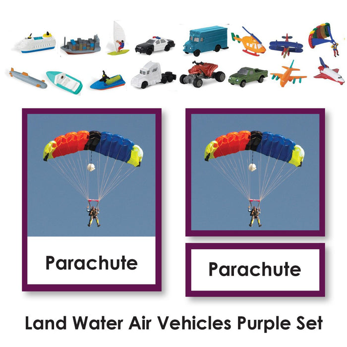 Geography Material-Landforms & Biomes - Land, Water Or Air Vehicles 3-Part Cards With Objects