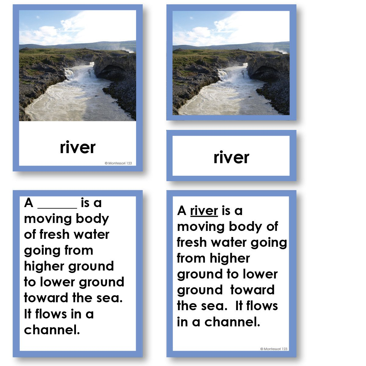 Geography Material-Landforms & Biomes - Parts Of A River 3-Part Cards With Definitions