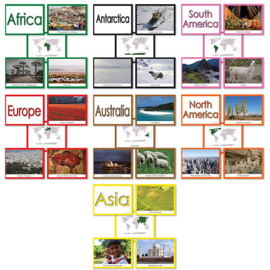Geography Material-Study Of World Geography - Complete Set Of Image Folders For All Continents