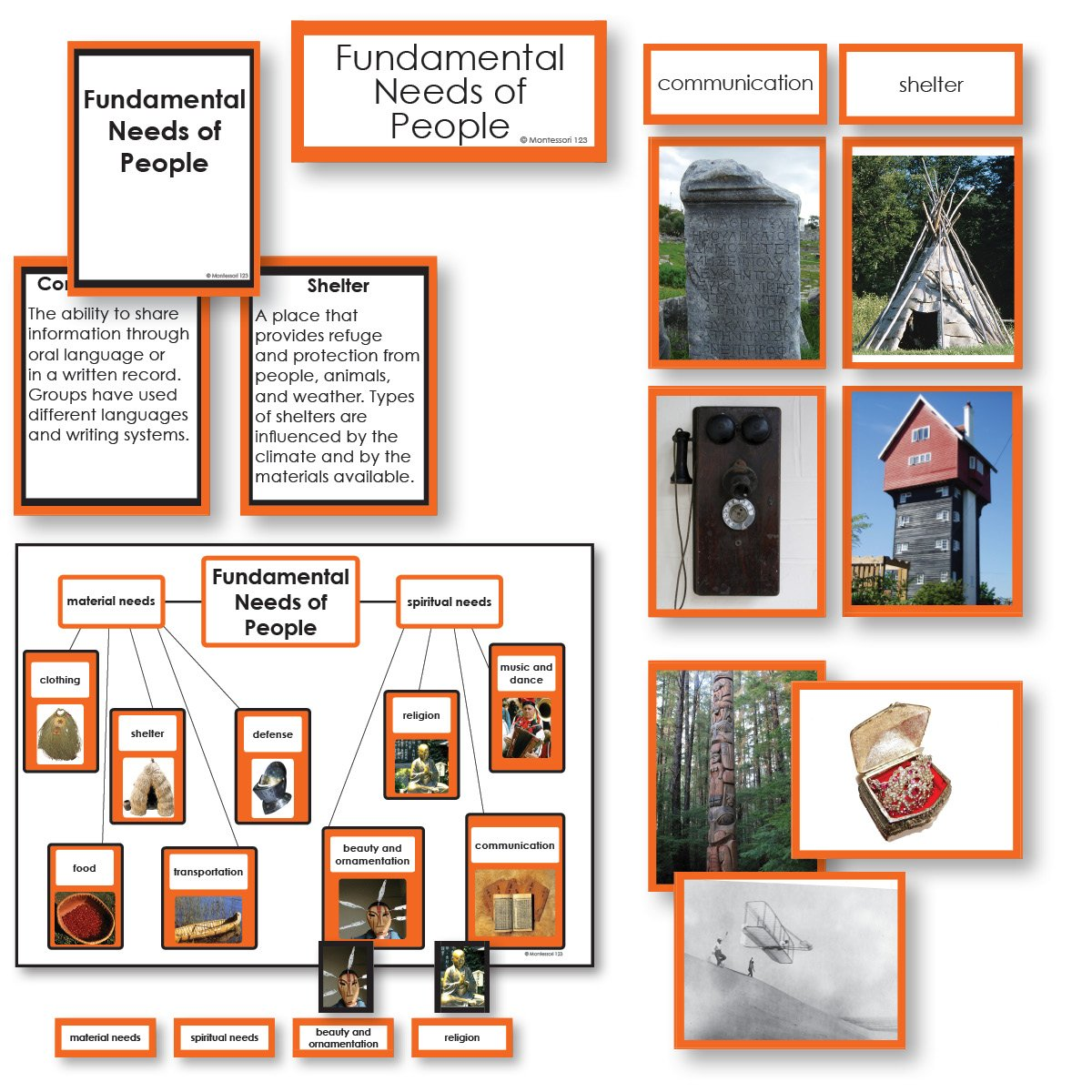 History Material-Fundamental Needs - Fundamental Needs Of People Kit