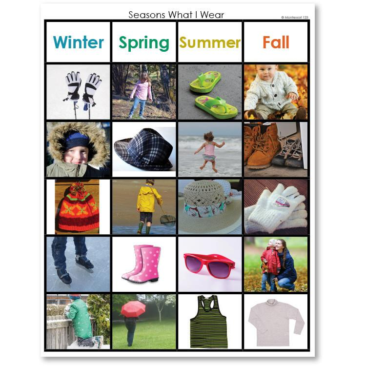 History Material-Time & Seasons - Seasons What I Wear Sorting Cards