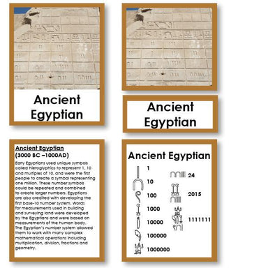 History Material-World History - History Of Numbers 3-Part Cards With Descriptions