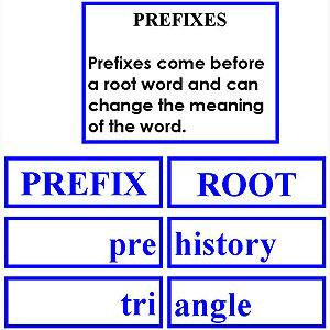 Language Arts-Word Study - Word Study: Prefixes - Matching Cards