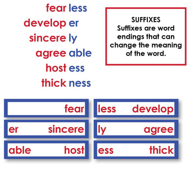 Language Arts-Word Study - Word Study: Suffixes - Puzzle Train