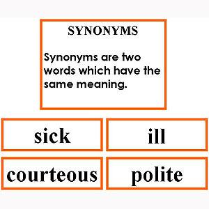 Language Arts-Word Study - Word Study: Synonyms - Matching Cards