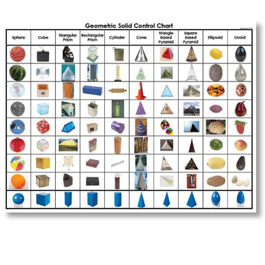 Math Materials-Geometry - Geometric Solids Photo Sorting Cards