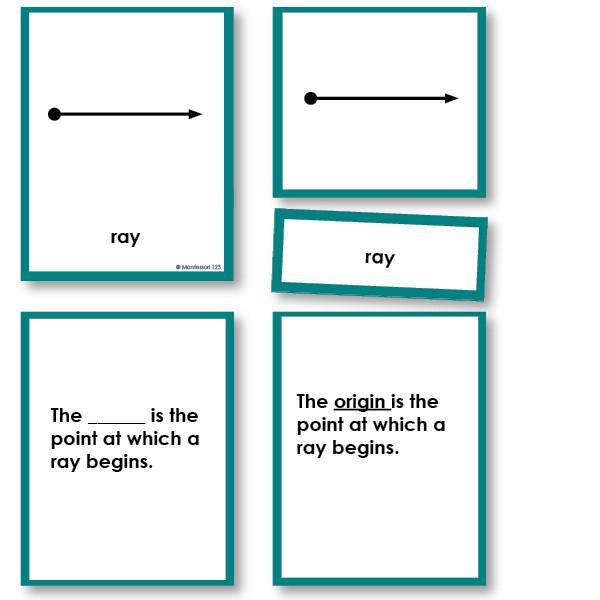 Math Materials-Geometry - Geometry Lines 3-Part Cards With Definitions