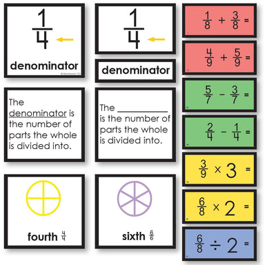 Math Materials-Graphing & Fractions - Fraction Nomenclature 3-Part Cards With Definitions And Problems