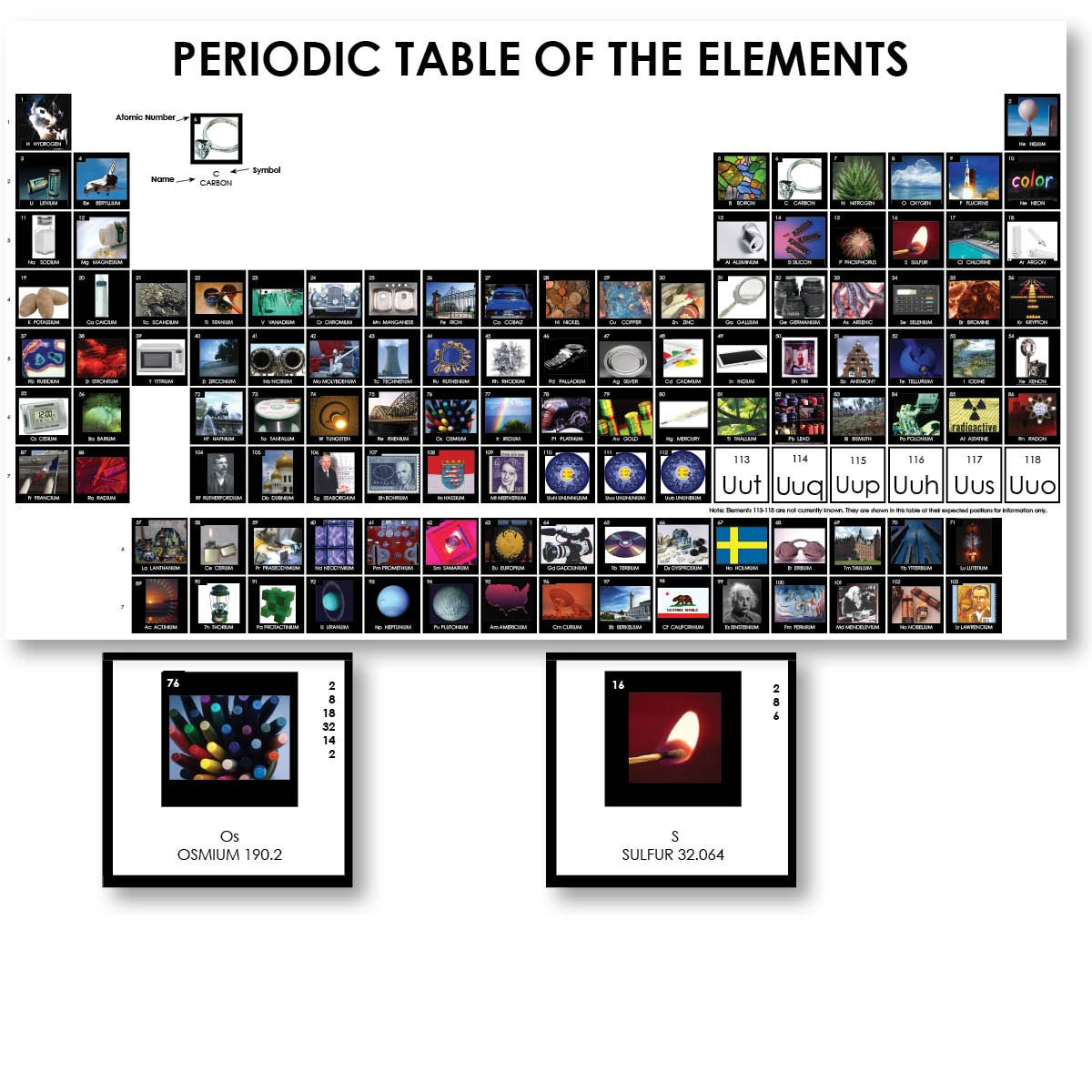 Physical Science-Chemistry - Periodic Table Of Elements Photographs With Control Chart, Level 1