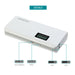 [Russian Stock]ROMOSS Sense 4 Plus LCD 10400mAh Mobile Power Bank Supply Station External Battery Pack Charger powerbank battery