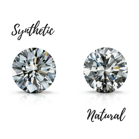 Synthetic vs. Natural Diamond