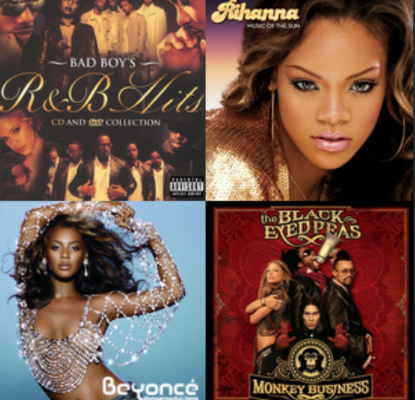 The Best Of RnB / HH