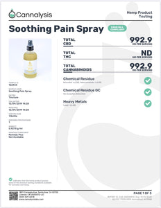 Remedy Plus Soothing Pain Relief Spray 1000 mg