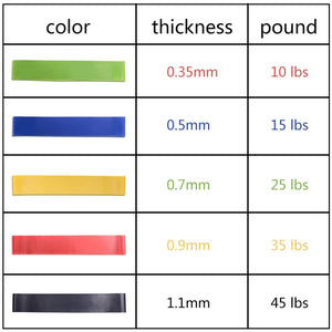 Resistance Bands Set Fitness Band