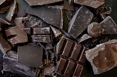 Your Guide to Allergen Free Chocolate & Candy