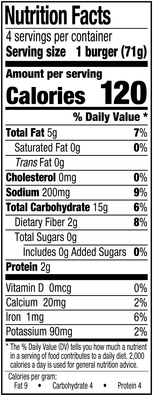 Serving size, 1 burger. Calories 120. 5g Fat, 0g Cholesterol, 200mg Sodium, 15g Carbohydrates, 2g Protein, 20mg Calcium, 1mg iron, 90mg Potassium.