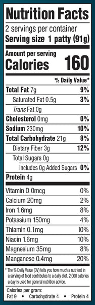 Nutrition Information: for 1 patty: 7 g fat, 230 g sodium, 21 g carbs, 4 g protein